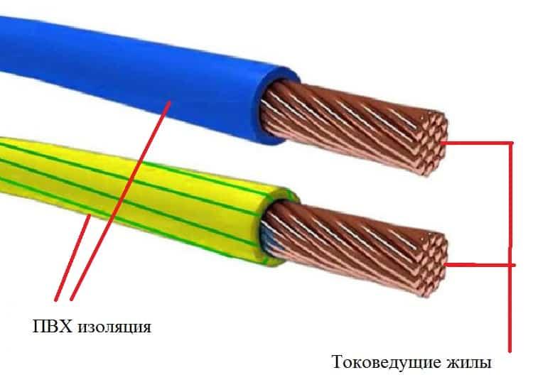 Конструкция провода ПВ3