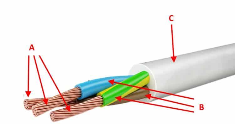Конструкция ПВС провода