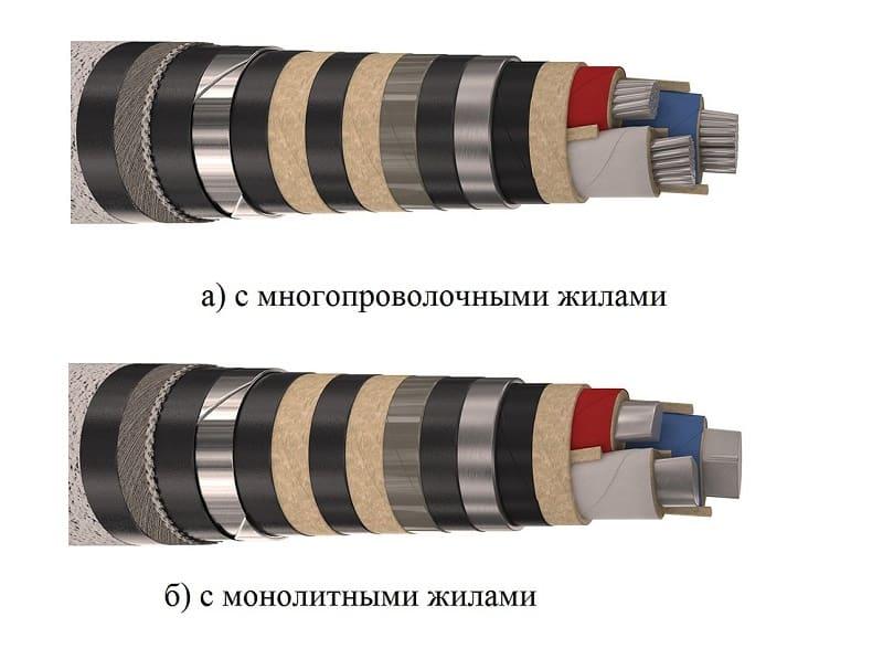 Пример кабеля с монолитными и многопроволочными жилами