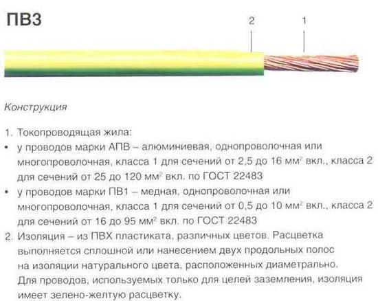 Провод пв 3 1х10, 1х25, 1х16, 1х6 – монтажный и установочный