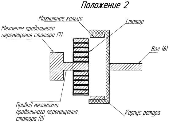 Схема вентильного двигателя