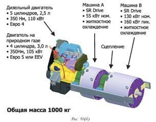 Вентильный индукторный двигатель