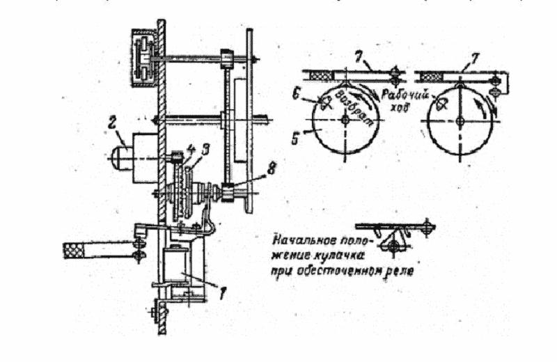Конструкция моторного реле