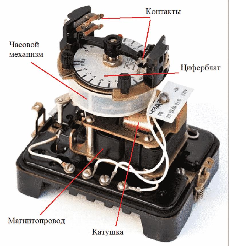 Конструкция реле с часовым механизмом
