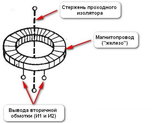 Для чего необходим трансформатор