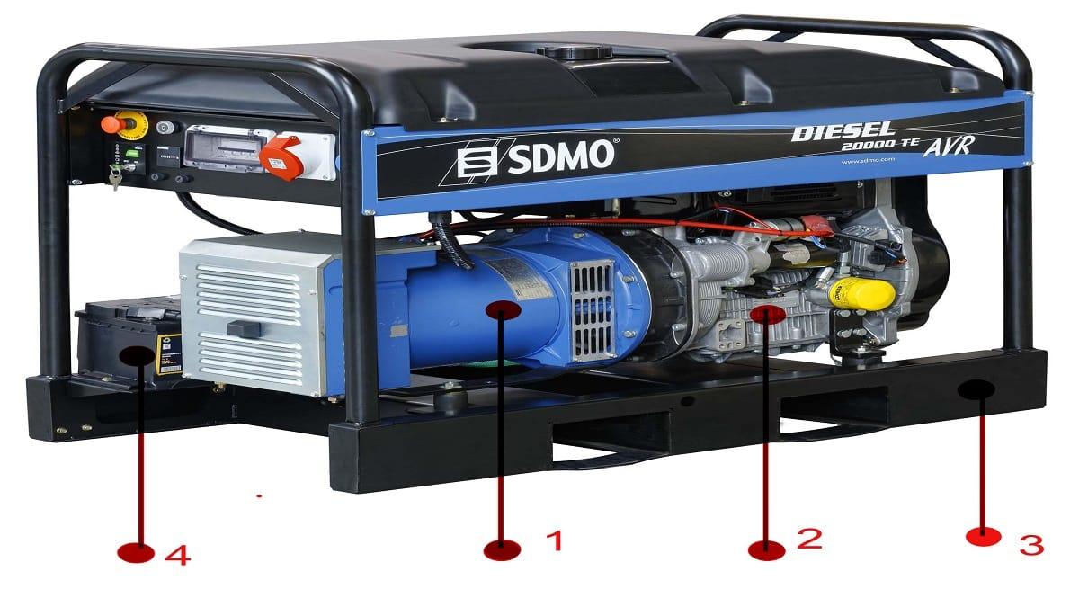 Переносной стартерный дизель генератор