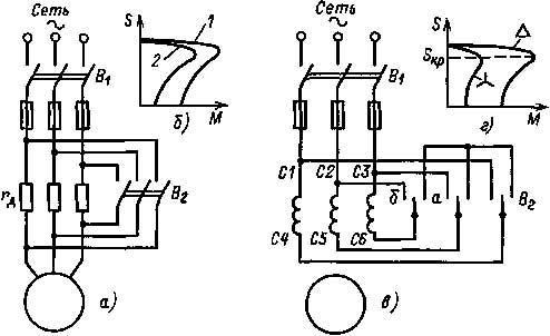 Схема работы короткозамкнутых приводов