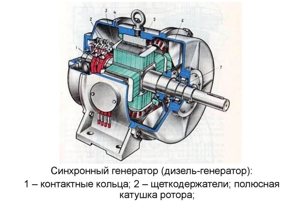 Схема синхронного дизель генератора
