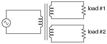 Схема строения трансформатора