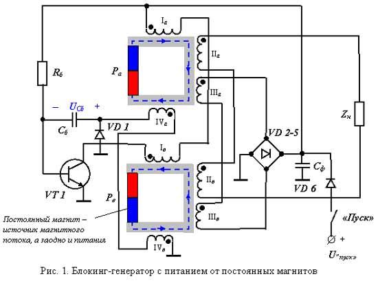 Магнитный генератор
