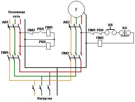 Схема дизельгенератора