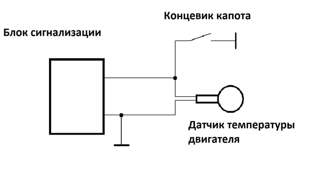 Схема подключения датчика температуры двигателя