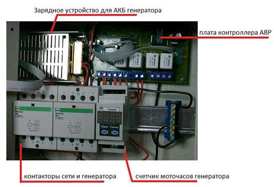 Схема размещения компонентов