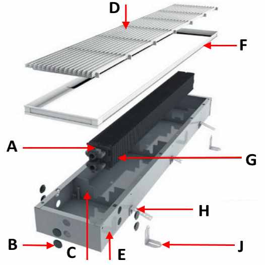 Внутренне устройство отопительного водного конвертера в встроенном исполнении