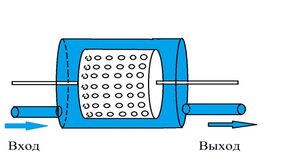 Конструкция генератора роторного типа