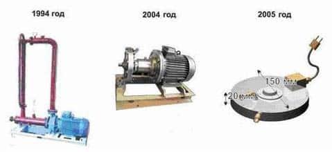 Модификации вихревых теплогенераторов