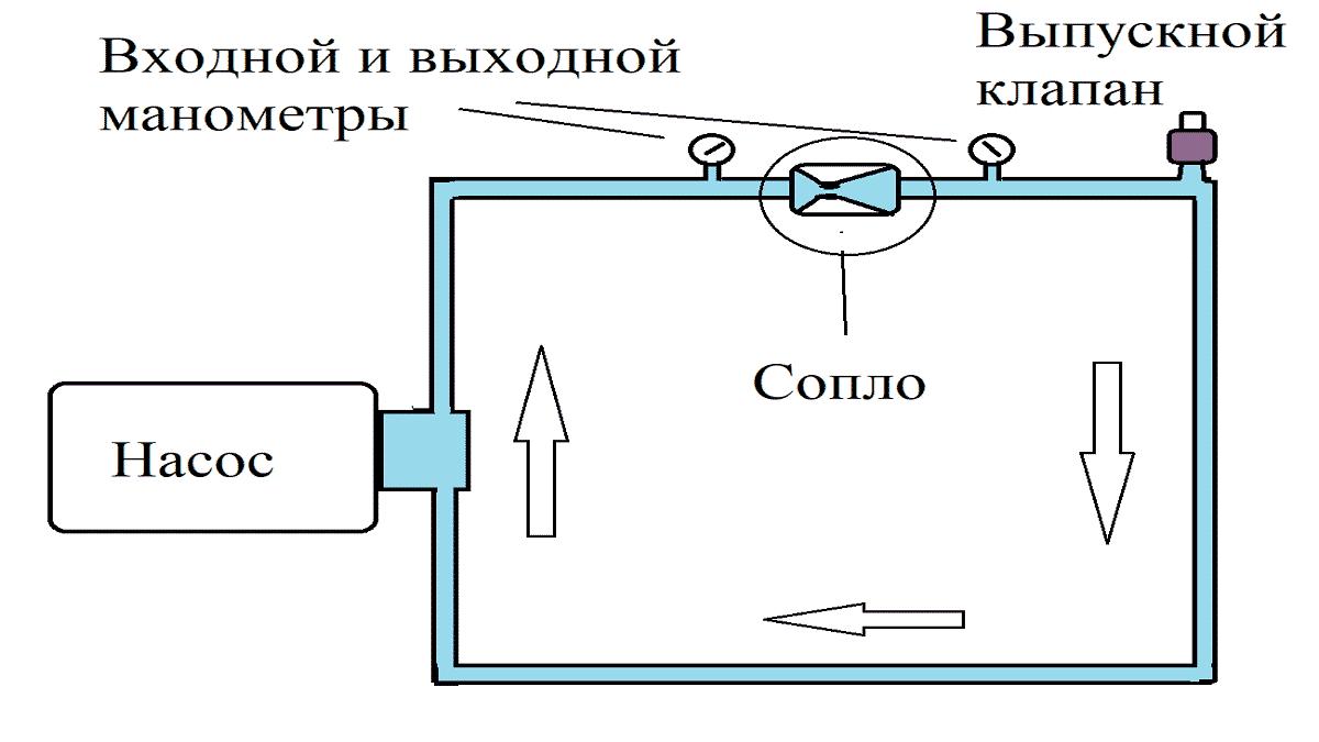 Схема кавитационного теплогенератора