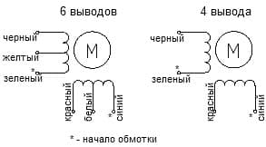 Гибридный шаговый двигатель
