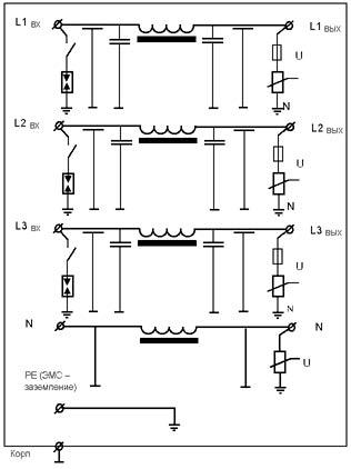 Магистральный сетевой фильтр