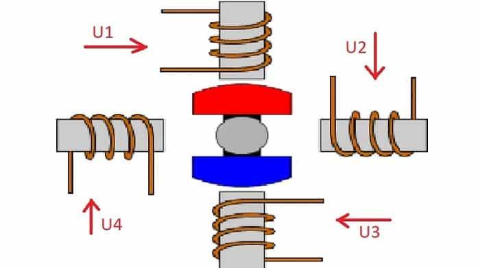 Принцип действия шагового двигателя