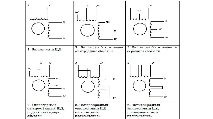 Как запустить шаговый двигатель