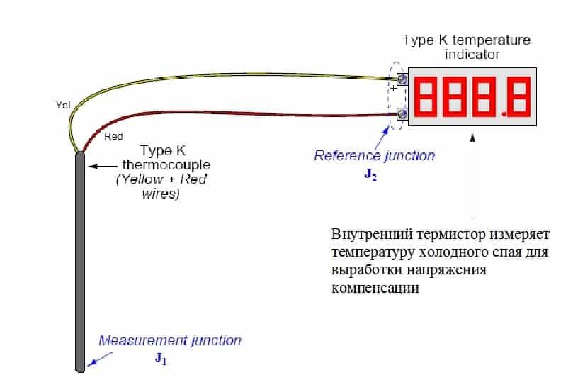 Компенсационные провода