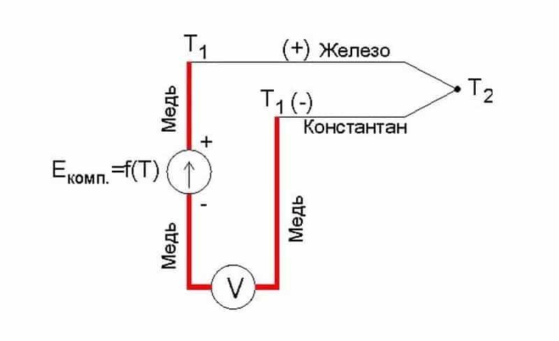 Схема подключения на разрыв