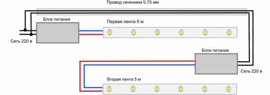 Подключение светодиодной ленты к сети
