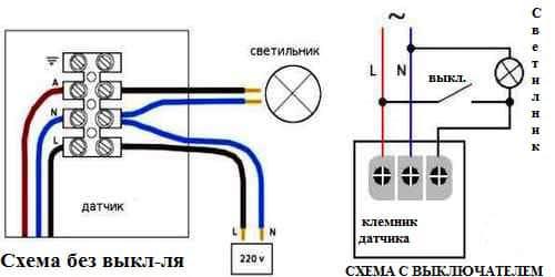 Схема установки датчика 1