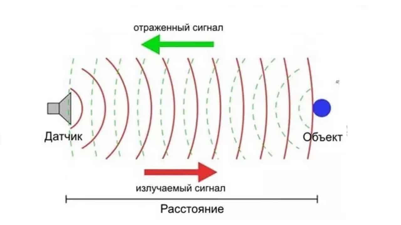 Ультразвуковой датчик