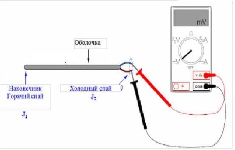 Проверка термопары мультиметром