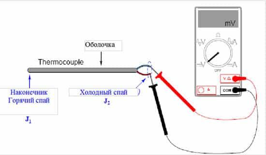 Термопара и мультиметр