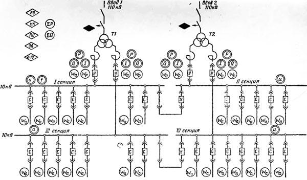 однолинейная схема подстанции