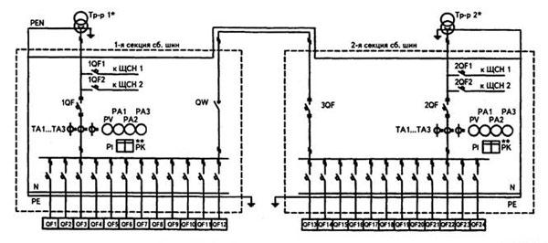 однолинейная схема трансформатора ктп
