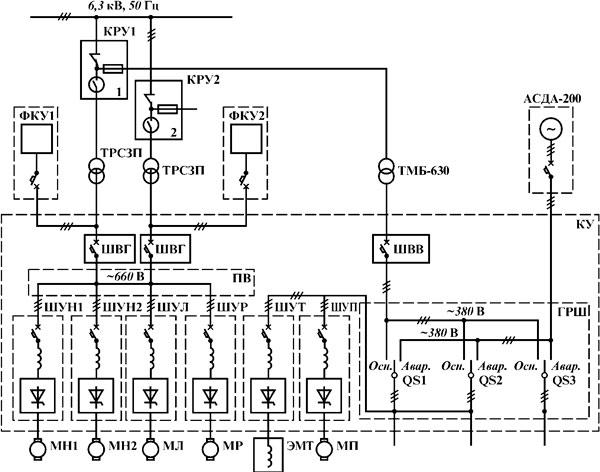 Примеры однолинейной схемы электроснабжения