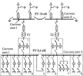 Принципиальная схема подстанции