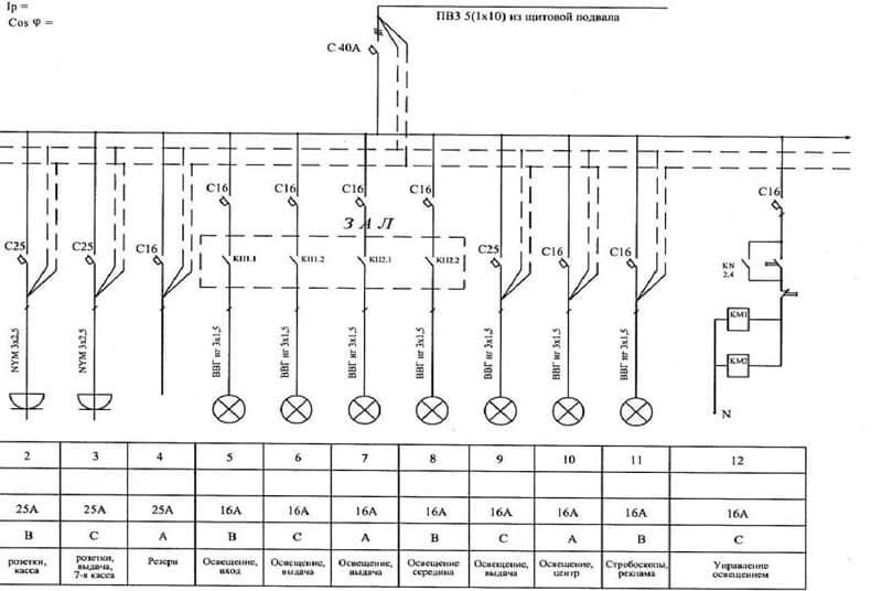 проект с использованием однолинейной схемы электроснабжения