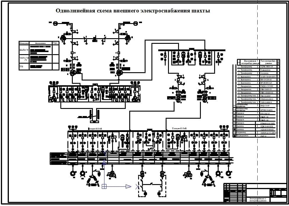 схема электроснабжения шахты в АвтоКАД