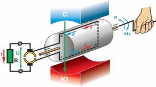 Принцип действия генератора постоянного тока