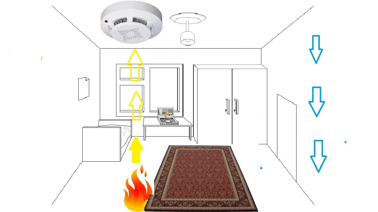 Принцип действия пожарного извещателя