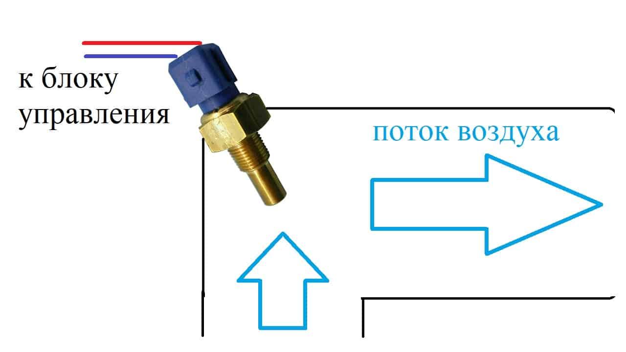Принцип работы датчика температуры всасываемого воздуха