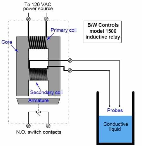 схема подключения индуктивного датчика