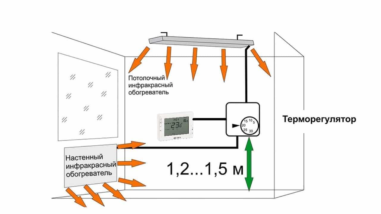 Терморегулятор для системы бытового отопления