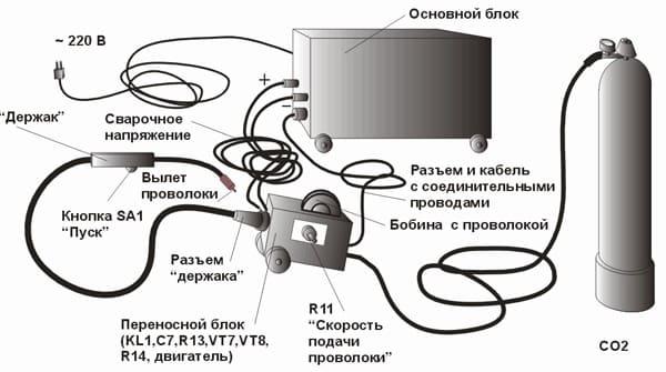 аргоновый сварочный инвертор
