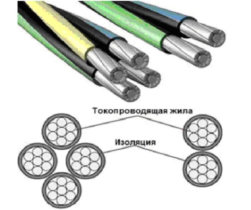 Конструкция провода СИП-4