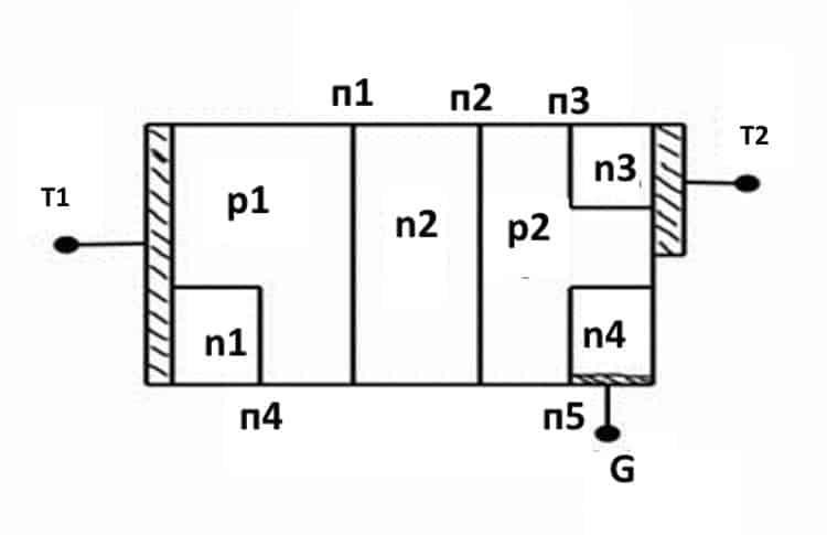 Структурная схема симистора