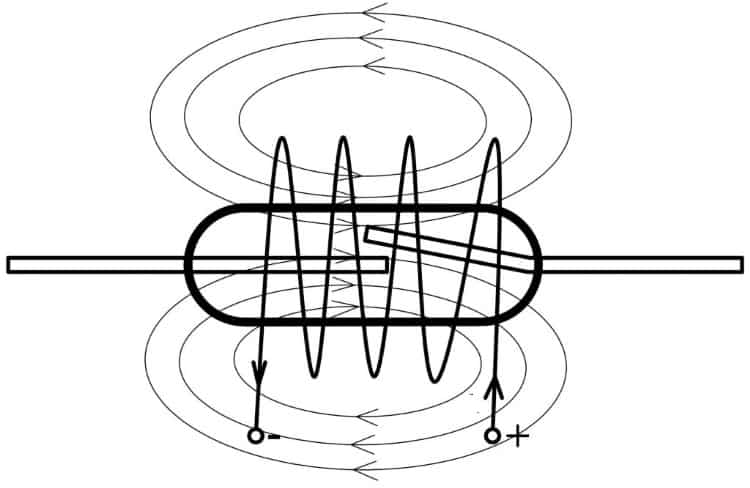 Упрощенное изображение конструкции герконового реле