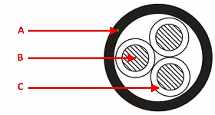 Конструкция кабеля ВВГ