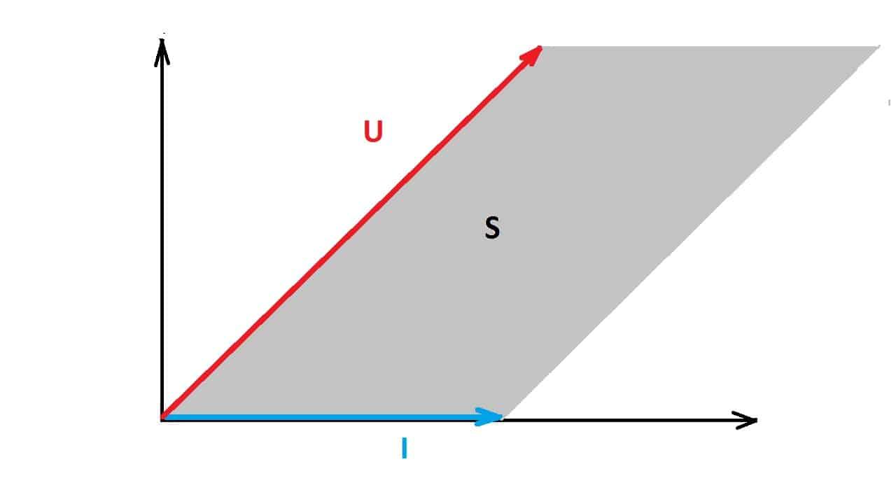 Геометрическое вычисление мощности счетчиком электроэнергии