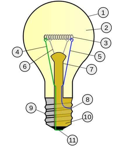 конструкция вакуумных ламп